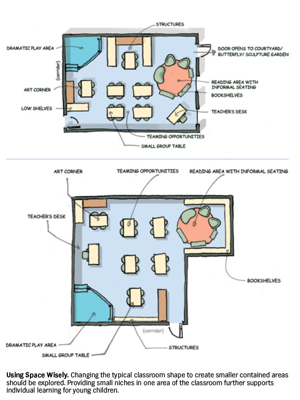 Classroom Design Requirements ~ Kindergarten classrooms purposeful architecture